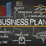 How To Write A Business Plan For Your [market_city] Investment Company