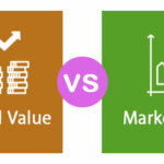 What is Market Value vs Assessed Value in [market_city]