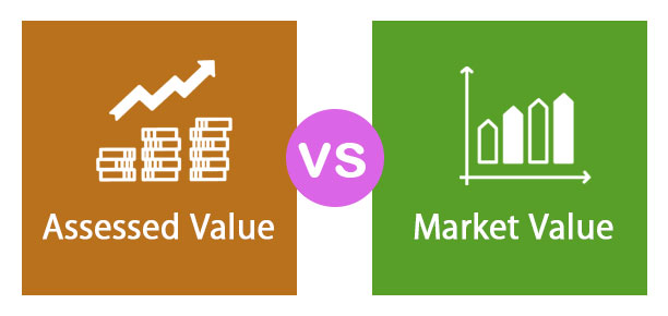 What is Market Value vs Assessed Value in Omaha