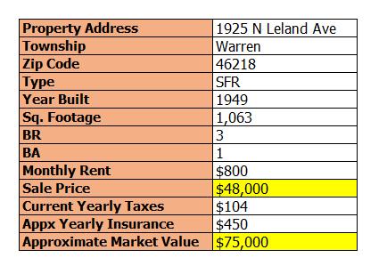 1925-n-leland-ave