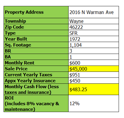 2016-n-warman-ave