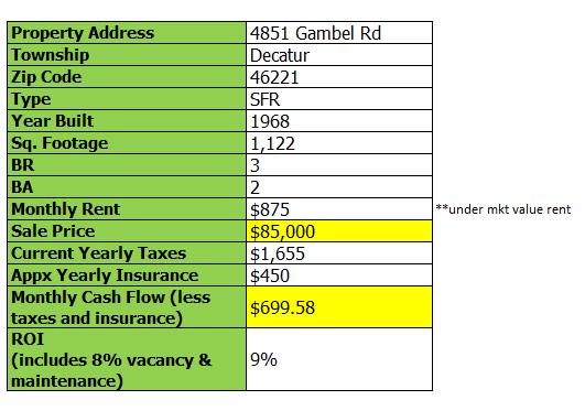 4851-gambel-rd