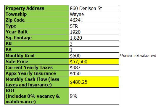 860-denison-st