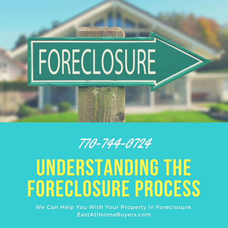 foreclosure process non judicial foreclosure how to stop foreclosure foreclosure in ga Atlanta Sandy Springs Roswell Johns Creek Alpharetta Marietta Smyrna Dunwoody Brookhaven Peachtree Corners Kennesaw Lawrenceville Duluth Suwanee Stone Mountain GA Georgia