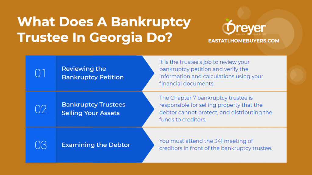 Bankruptcy Trustee In Filing Bankruptcy Chapter 7 Atlanta Sandy Springs Roswell Johns Creek Alpharetta Marietta Smyrna Dunwoody Brookhaven Peachtree Corners Kennesaw Lawrenceville Duluth Suwanee Stone Mountain Norcross Lithonia Stone Mountain Ellenwood Decatur Cumming Grayson Snellville Lilburn Dacula Lawrenceville Buford GA Georgia