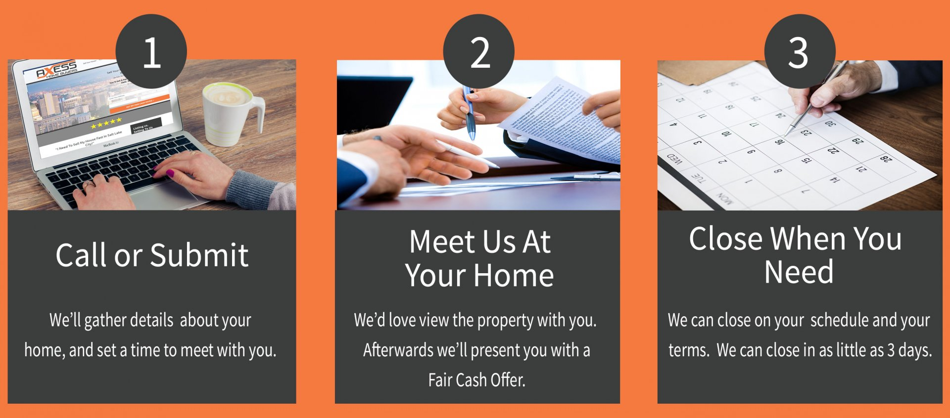 3 Step Process On Selling Your House to Us