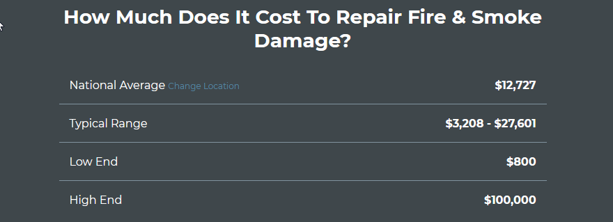 What does it cost to repair Fire & Smoke damage?