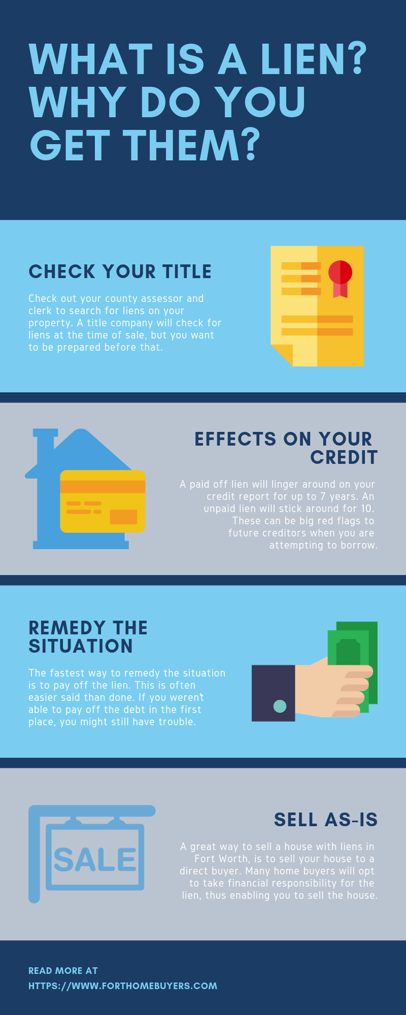 How to sell house with liens