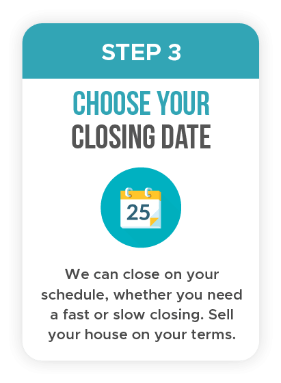 How to sell your house fast to Element Homebuyers step 3