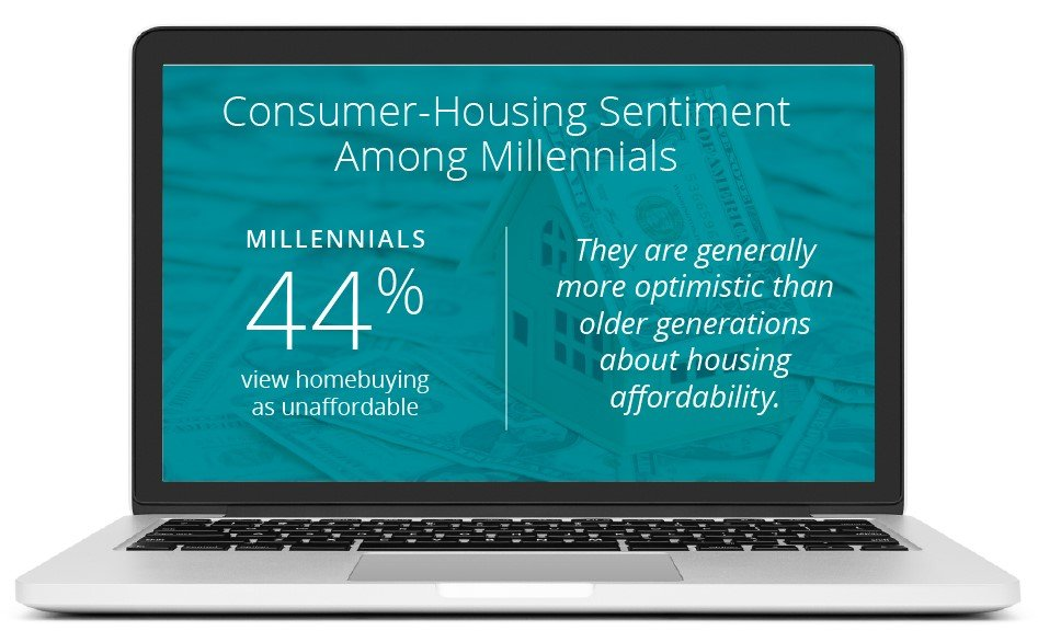 HPI Consumer Research
