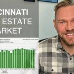 Cincinnati Real Estate Market – 2020 Housing Trends and 2021 Forecast