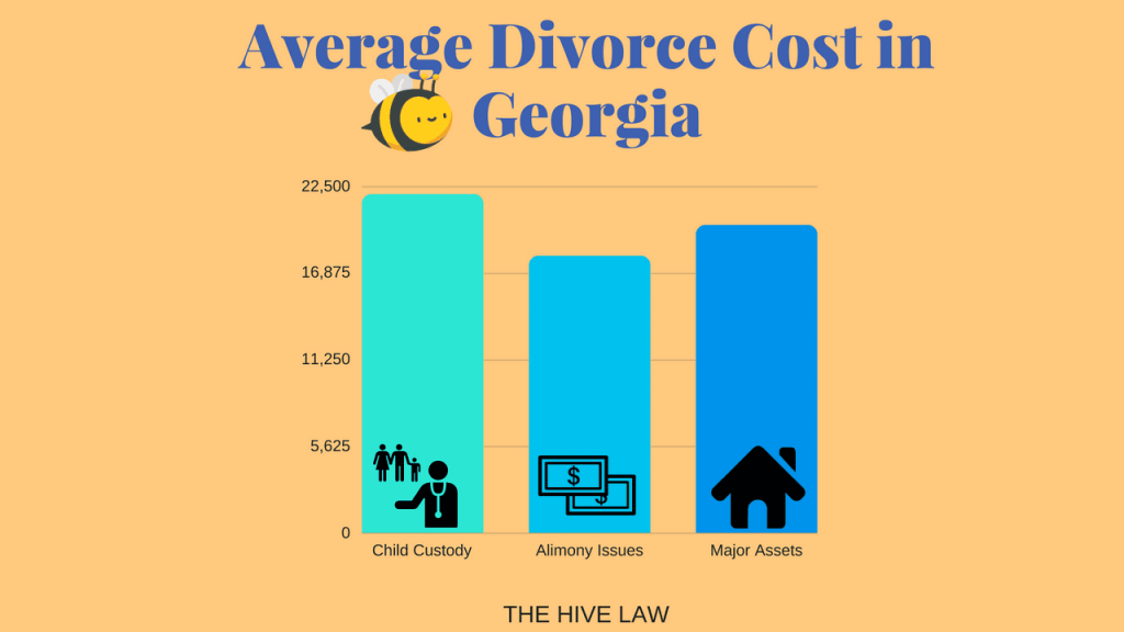Atlanta Divorce Attorneys Suwanee Lawrenceville Buckhear Alpharetta Johns Creek Peachtree Corners Duluth Atlanta Kenesaw Marietta Georgia GA