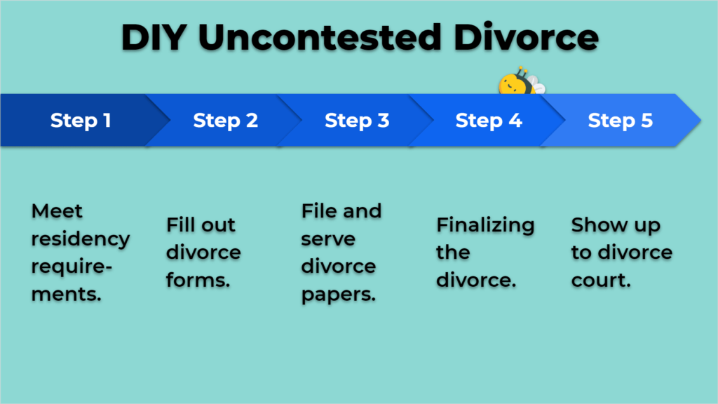 Divorce Papers Online - Divorce Papers Georgia - Divorce Papers for Georgia - Divorce Papers Uncontested - Divorce Papers In Georgia - File For Divorce Papers - Template for Divorce Papers - How Divorce Papers Are Served