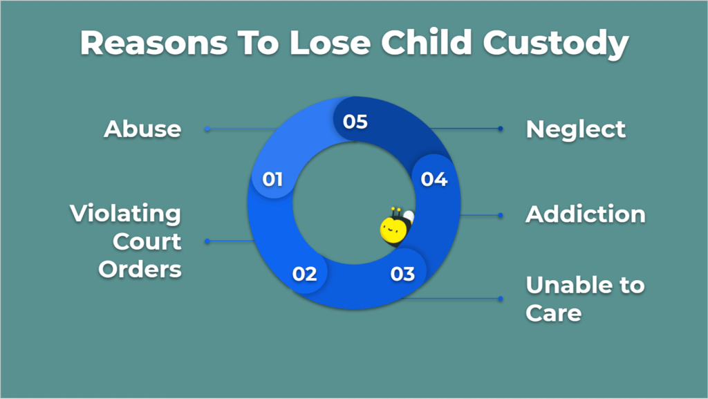 how can a mother lose custody of her child - reasons to lose custody of a child - how a mother can lose a custody battle