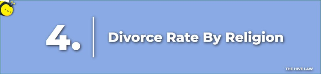Divorce Rate By Religion - Catholic Divorce Rate - Mormon Divorce Rate - Jewish Divorce Rate - Christian Divorce Rate
