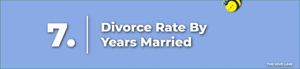 Divorce Rate By Years Married - Percentage Of Divorce After 30 Years Of Marriage - Divorce After 20 Years Statistics