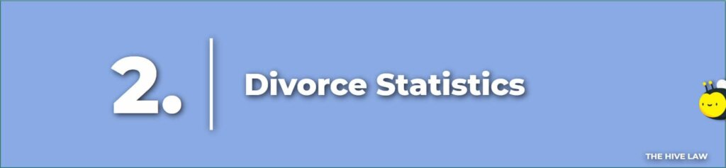 Divorce Statistics - What Percentage Of Marriages End In Divorce - Divorce Percentage - US Marriage Statistics