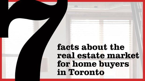home buyers toronto