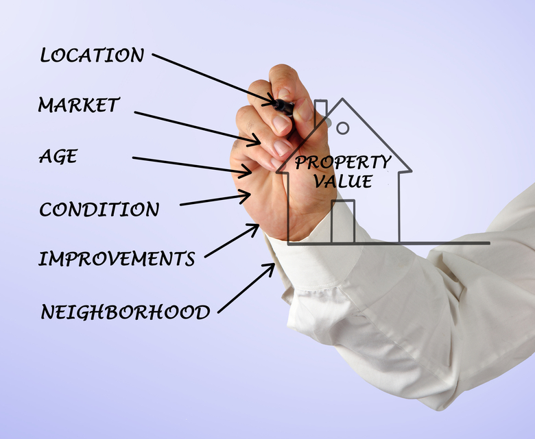Local Real Estate Investment Resources