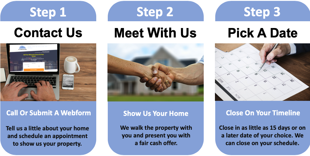 AT Home Buyers Process