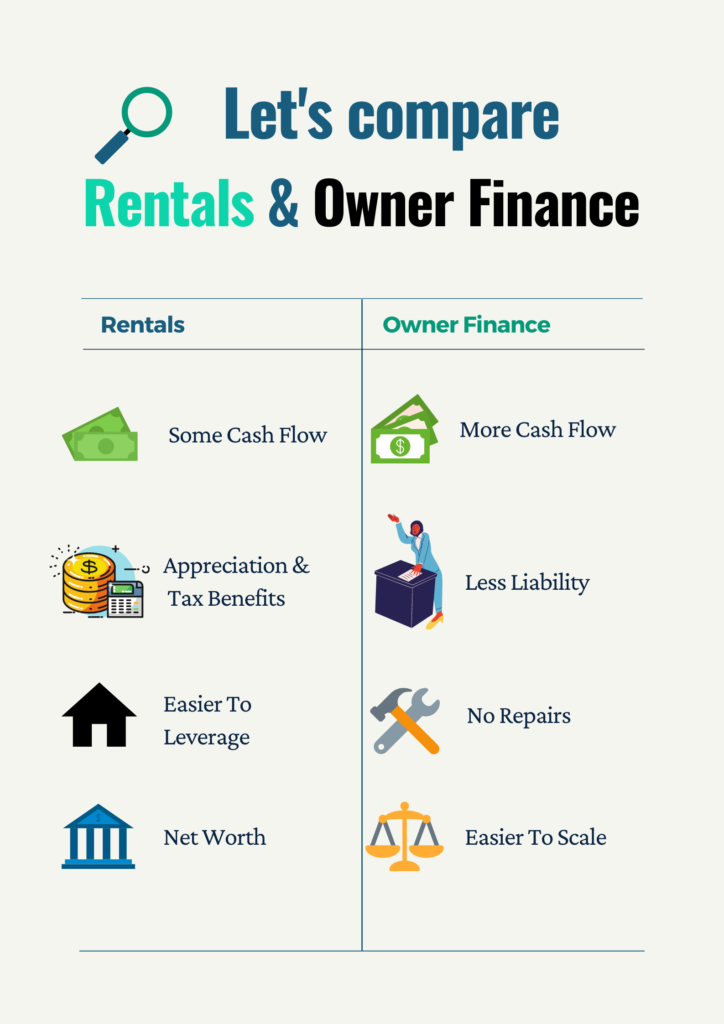 Rentals vs Owner Finance.png