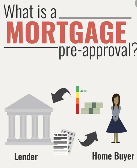 pre approval letter appleton wi