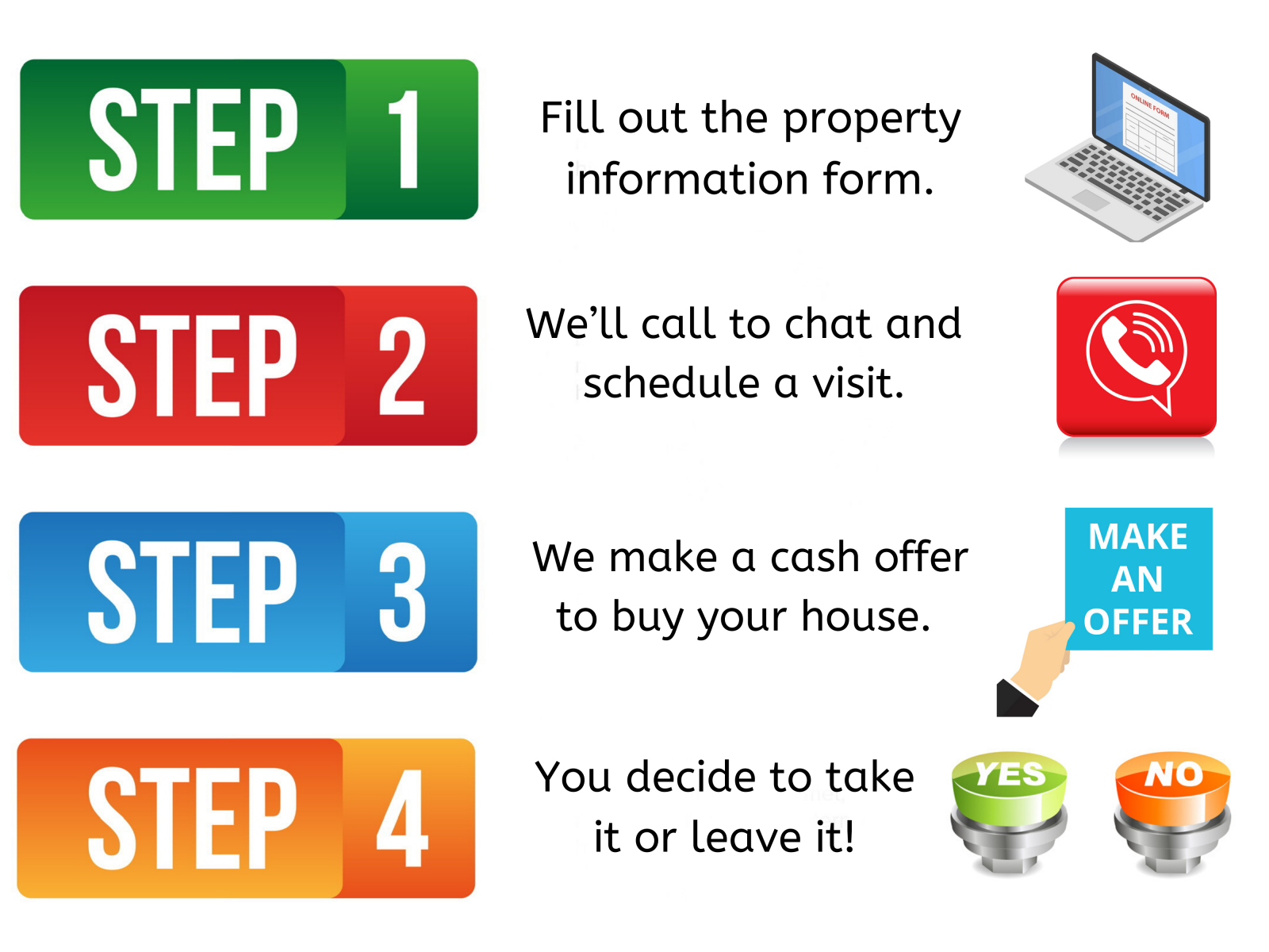 Our process for buying houses in Utah