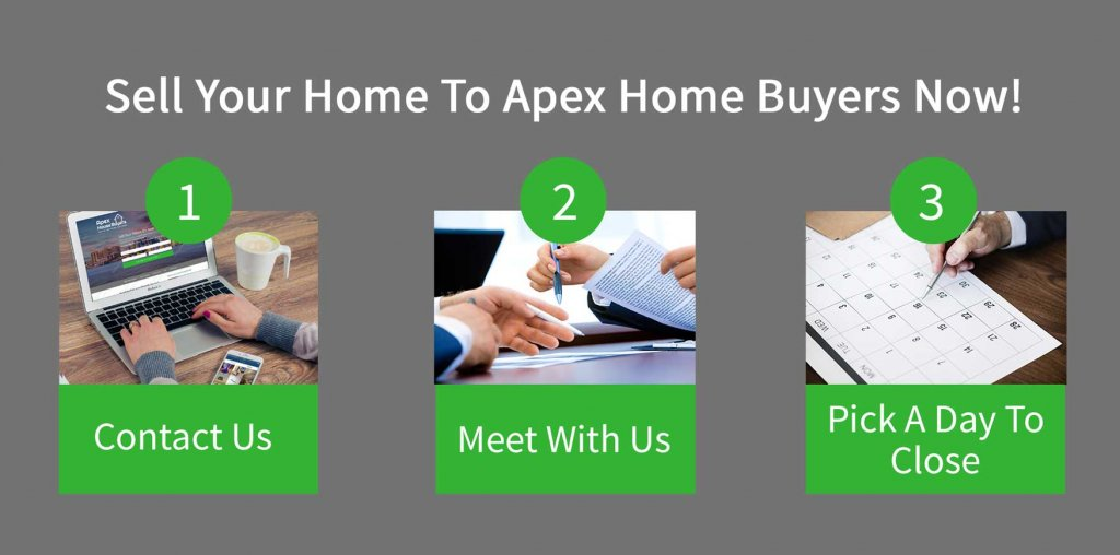 The steps to sell my house fast.