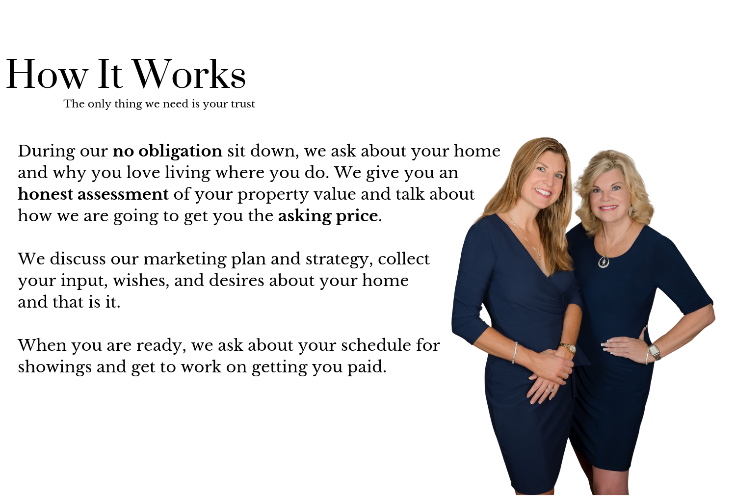 The Heilman Team How It Works. Find out more about how our process works and how The Heilman Team helps buyers and sellers everyday