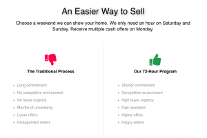 Sell your home in 72 hours at full market value