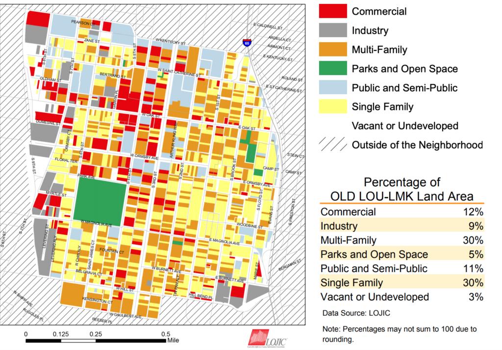 Land use Old Louisville Neighborhood