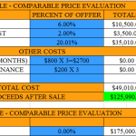 realtor vs cash buyer comparison