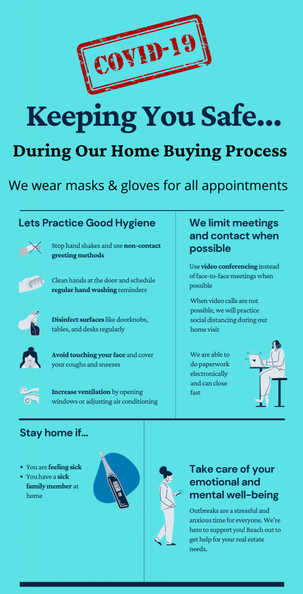 home buying process during covid-19