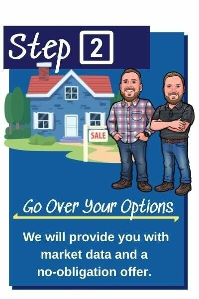 step 2 - we provide a no obligation offer on your house
