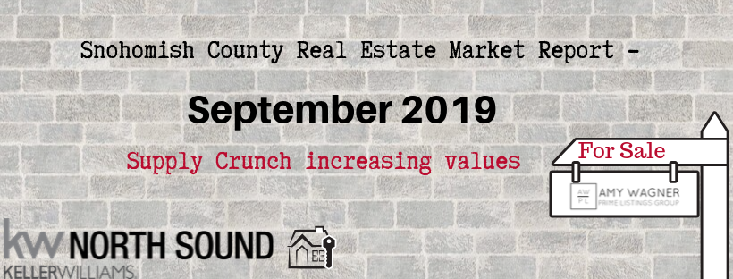 Snohomish-County-Real-Estate-Market-Report-September-2019