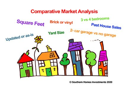 comparative-market-analysis-of-houses