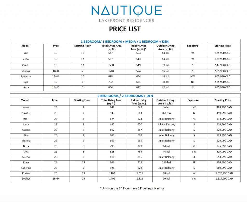 Nautique Burlington Price Lists