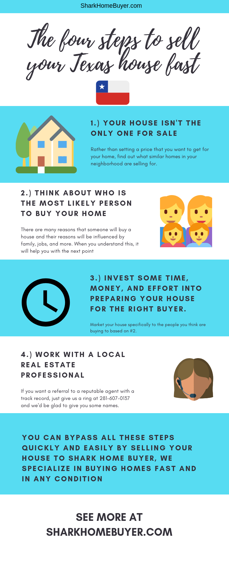 4 steps to sell your Texas home