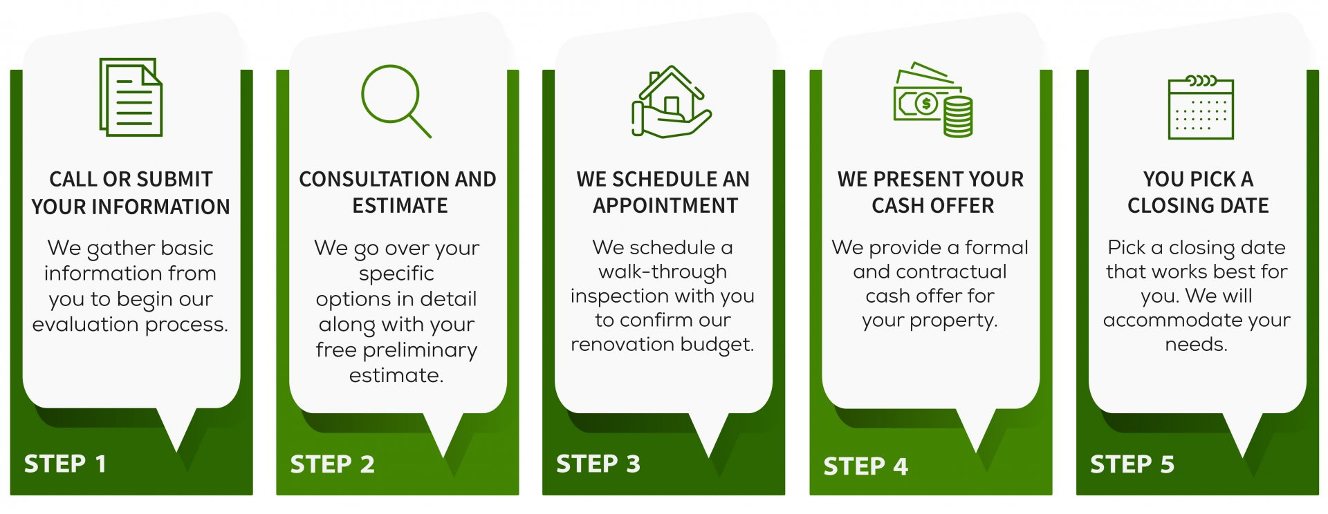 Halo Homebuyers home buying process