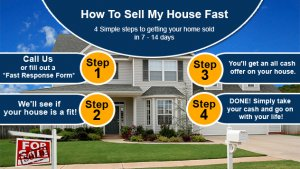 Sell My House Fast. I need a We Buy Houses company to help me sell my house fast.