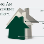 Things You Should Know About Buying Your First Investment Property in Omaha and Council Bluffs