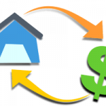 Sell your house in Alvin TX