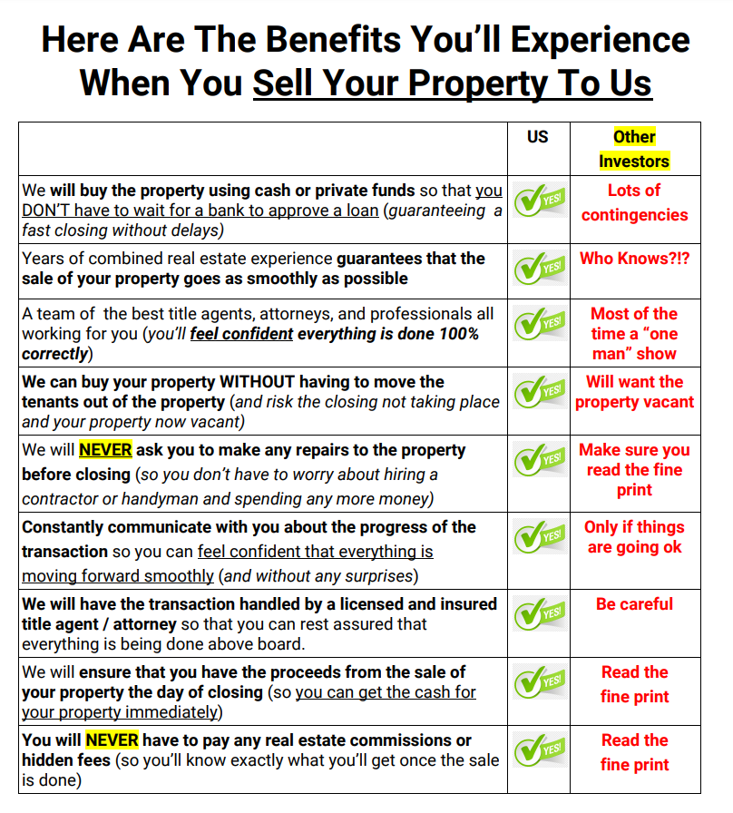 Benefits of Selling your house to SellyourhouseVA.com