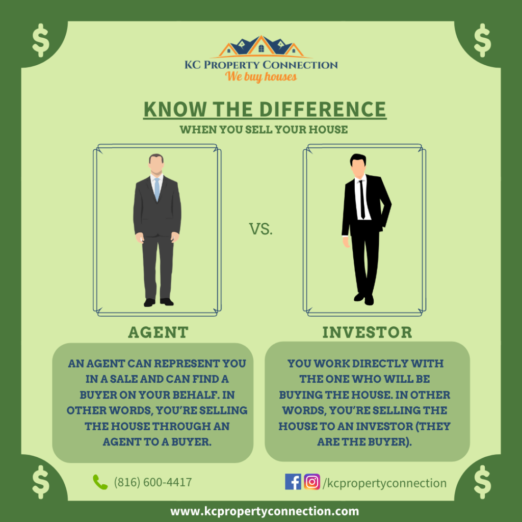 Difference between agent and investor