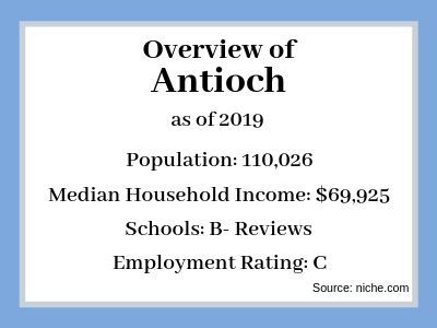 Sell My House Fast Antioch