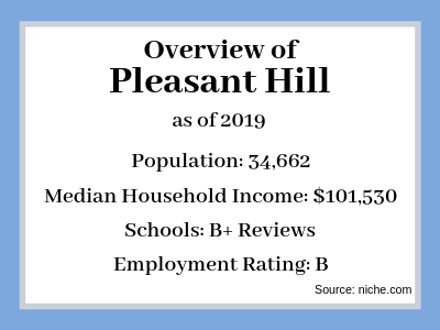Sell My House Fast Pleasant Hill