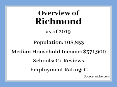 Sell My House Fast Richmond