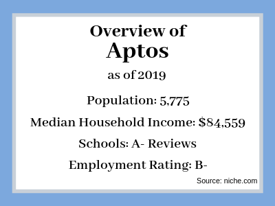 Sell My House Fast Aptos