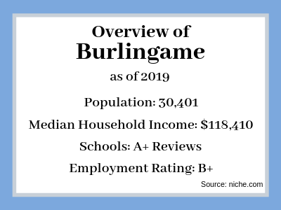 Sell My House Fast Burlingame