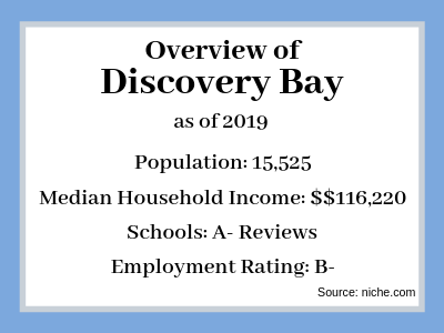 Sell My House Fast Discovery Bay